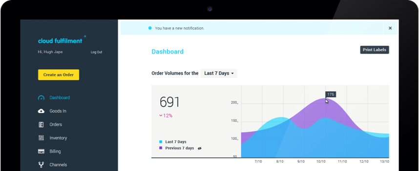 Cloud Fulfilment dashboard screenshot
